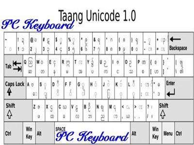 Ta'angUnicode 1.0 PC KB Image.jpg