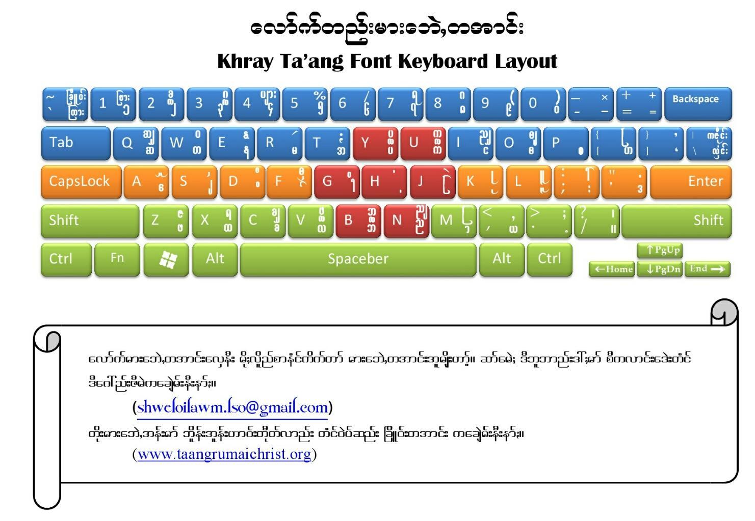 kht key layout.jpg